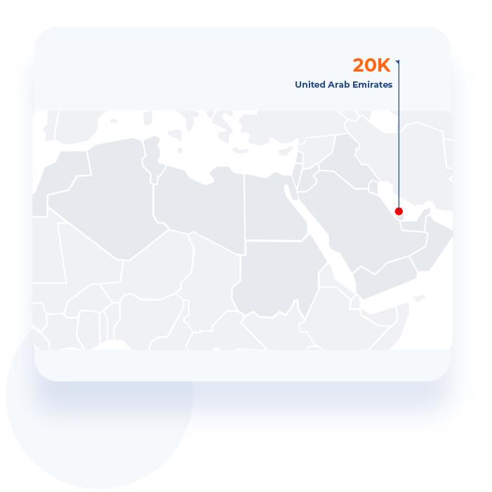Coverage across MENA, GCC & Levant